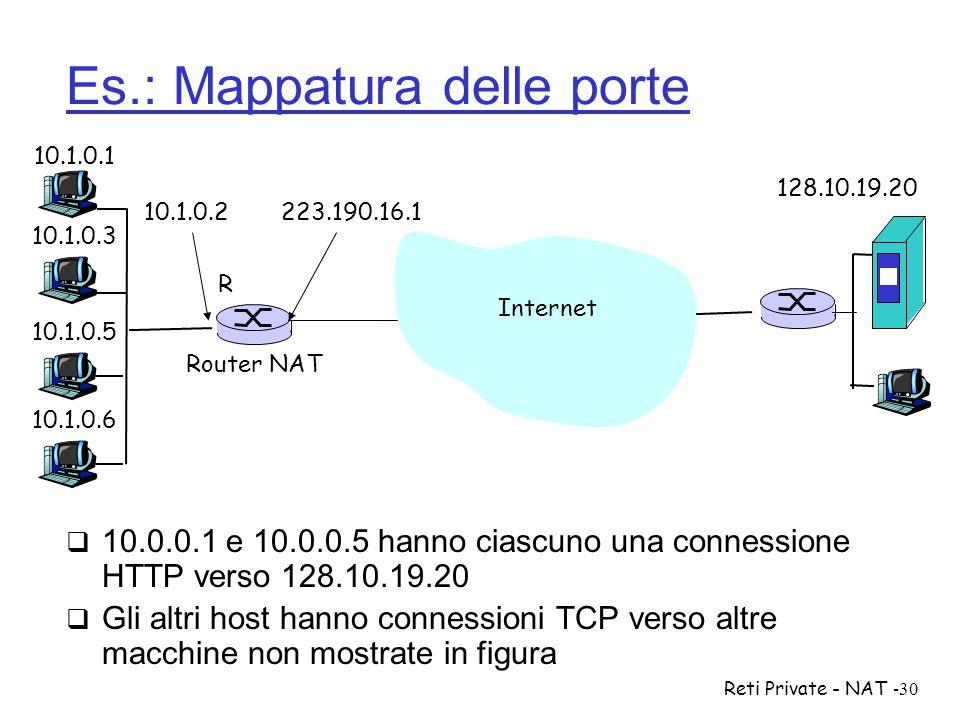 Reti Private - NAT-30 Es.: Mappatura delle porte  10.0.0.1 e 10.0.0.5 hanno ciascuno una connessione HTTP verso 128.10.19.20  Gli altri host hanno c