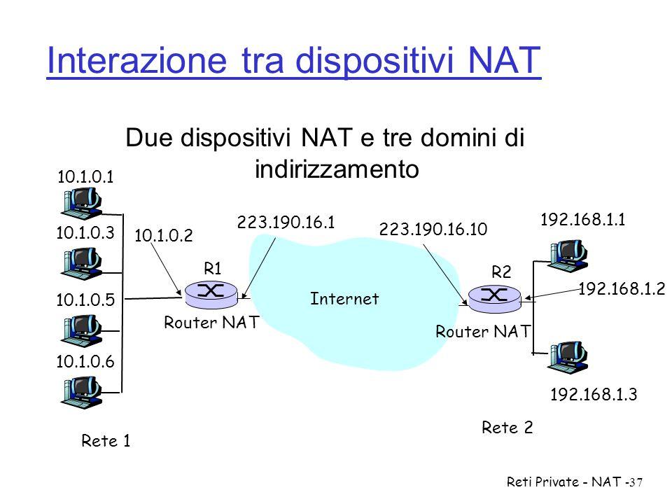 Reti Private - NAT-37 Interazione tra dispositivi NAT R1 10.1.0.5 Router NAT 10.1.0.1 10.1.0.3 10.1.0.6 192.168.1.1 192.168.1.3 Internet Router NAT R2