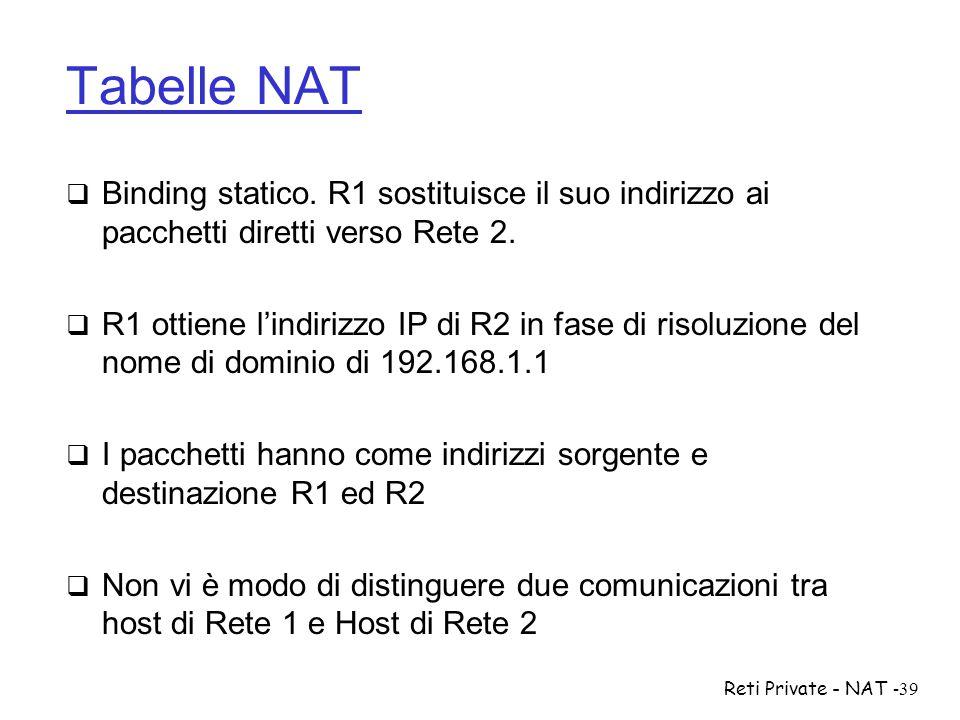 Reti Private - NAT-39 Tabelle NAT  Binding statico. R1 sostituisce il suo indirizzo ai pacchetti diretti verso Rete 2.  R1 ottiene l'indirizzo IP di
