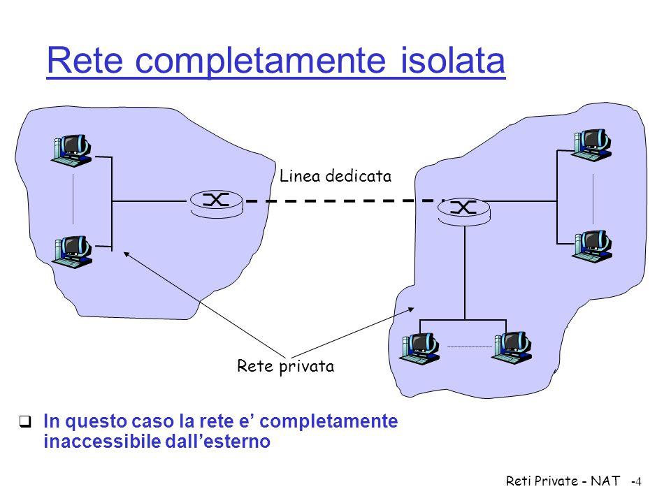 Reti Private - NAT-4 Rete completamente isolata  In questo caso la rete e' completamente inaccessibile dall'esterno Linea dedicata Rete privata