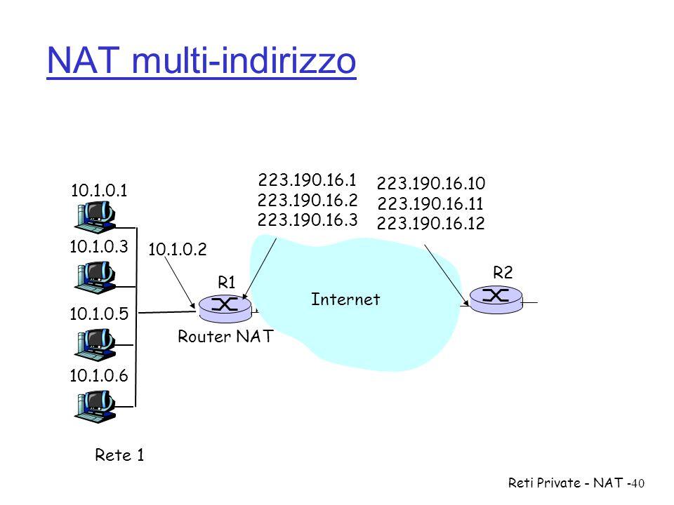 Reti Private - NAT-40 NAT multi-indirizzo R1 10.1.0.5 Router NAT 10.1.0.1 10.1.0.3 10.1.0.6 223.190.16.1 223.190.16.2 223.190.16.3 10.1.0.2 Rete 1 Int