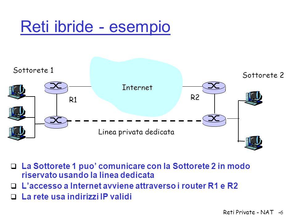 Reti Private - NAT-7 Reti virtuali private (VPN)  Reti completamente private o ibride costose  Es.: affitto o installazione linee dedicate  Uso di Internet per la connessione tra sottoreti non offre riservatezza  Rete virtuale privata (VPN)  Non usa linee dedicate  Traffico da/verso nodi della rete privata criptato