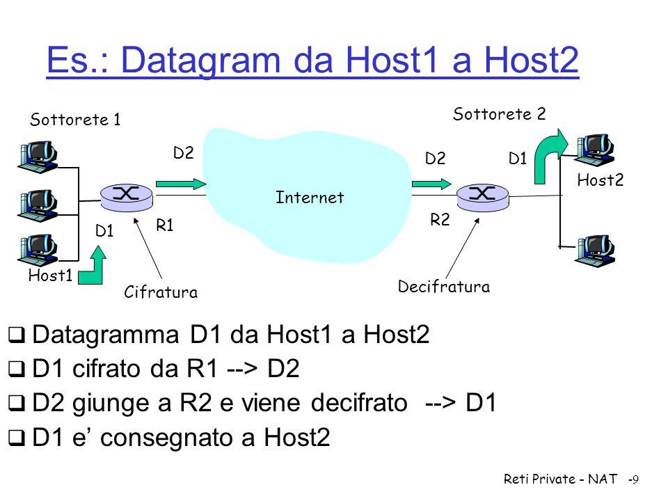Reti Private - NAT-9 Es.: Datagram da Host1 a Host2  Datagramma D1 da Host1 a Host2  D1 cifrato da R1 --> D2  D2 giunge a R2 e viene decifrato -->