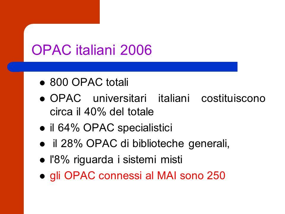 OPAC = definizione di Charles Hildreth L acronimo OPAC significa On-line Patron/Public Access Catalogue , ovvero Catalogo in linea pubblicamente accessibile all utenza, locale o remota.