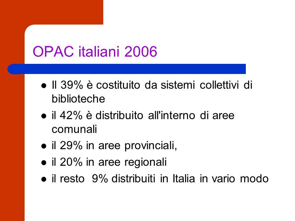 OPAC italiani 2006 800 OPAC totali OPAC universitari italiani costituiscono circa il 40% del totale il 64% OPAC specialistici il 28% OPAC di biblioteche generali, l 8% riguarda i sistemi misti gli OPAC connessi al MAI sono 250