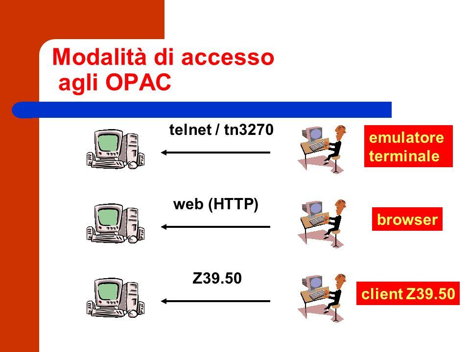 OPAC italiani 2006 Il 39% è costituito da sistemi collettivi di biblioteche il 42% è distribuito all interno di aree comunali il 29% in aree provinciali, il 20% in aree regionali il resto 9% distribuiti in Italia in vario modo