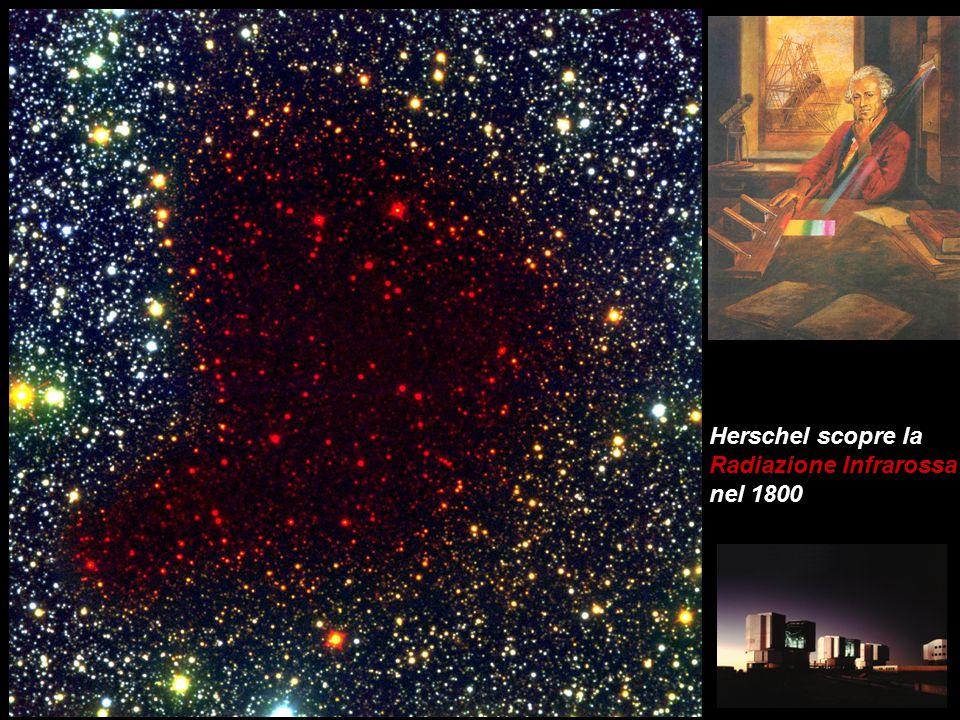 Herschel scopre la Radiazione Infrarossa nel 1800