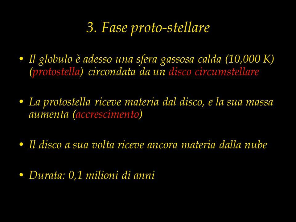 3. Fase proto-stellare Il globulo è adesso una sfera gassosa calda (10,000 K) (protostella) circondata da un disco circumstellare La protostella ricev