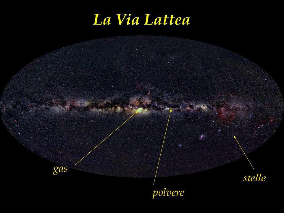 stelle gas polvere La Via Lattea