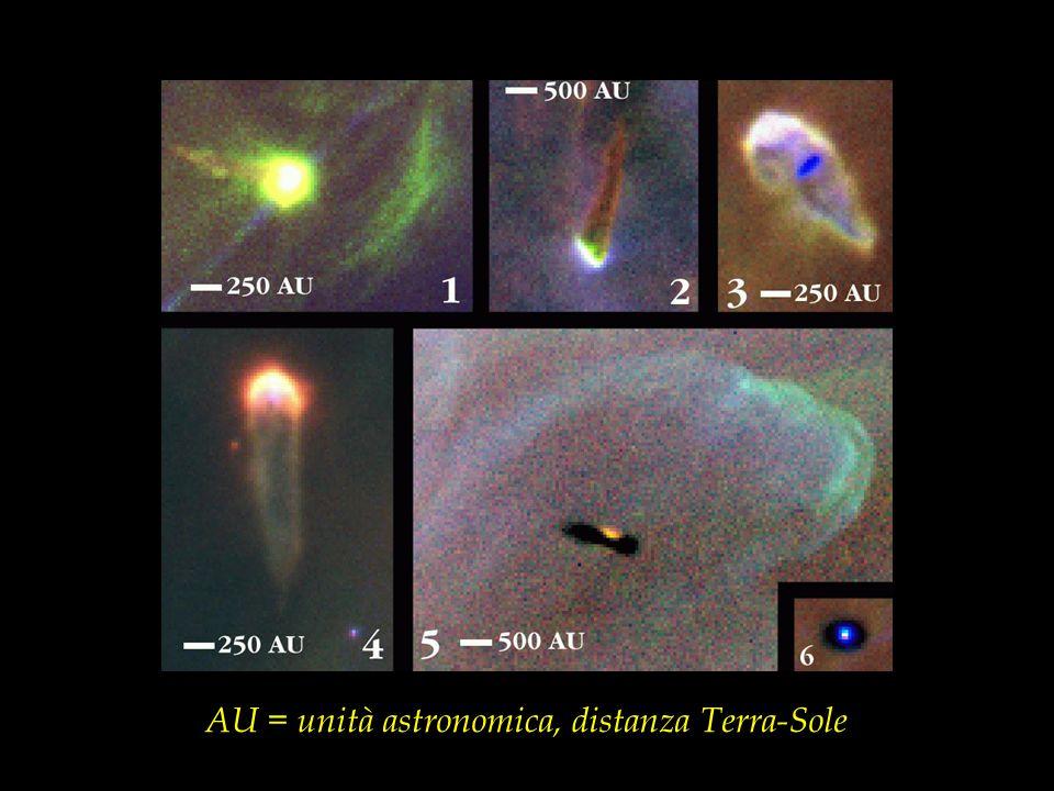 AU = unità astronomica, distanza Terra-Sole