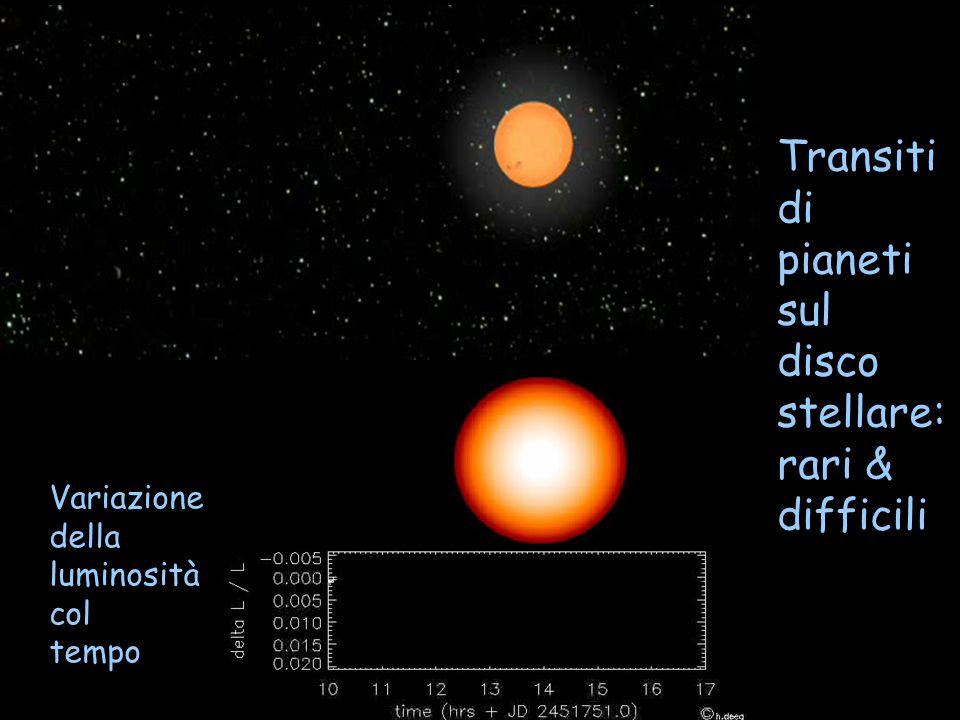 Transiti di pianeti sul disco stellare: rari & difficili Variazione della luminosità col tempo