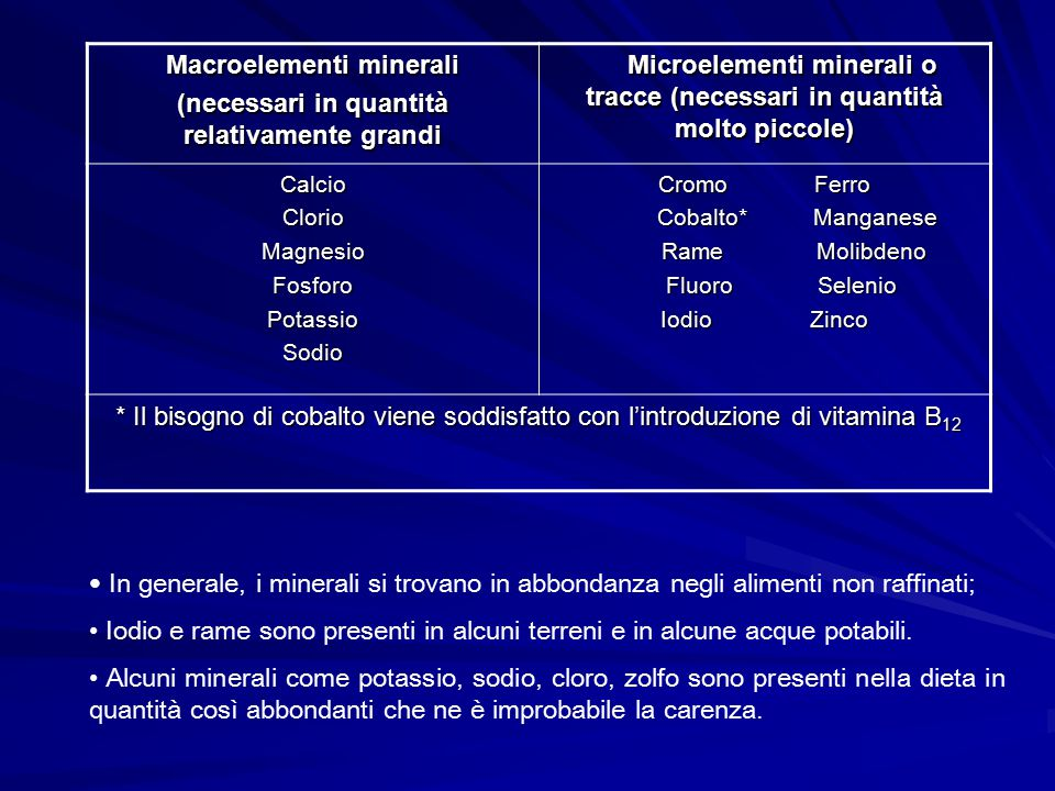 Macroelementi minerali (necessari in quantità relativamente grandi Microelementi minerali o tracce (necessari in quantità molto piccole) Microelementi