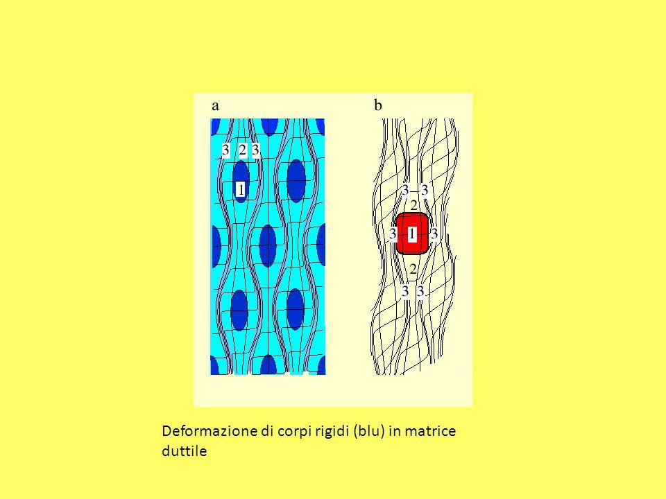 Deformazione di corpi rigidi (blu) in matrice duttile