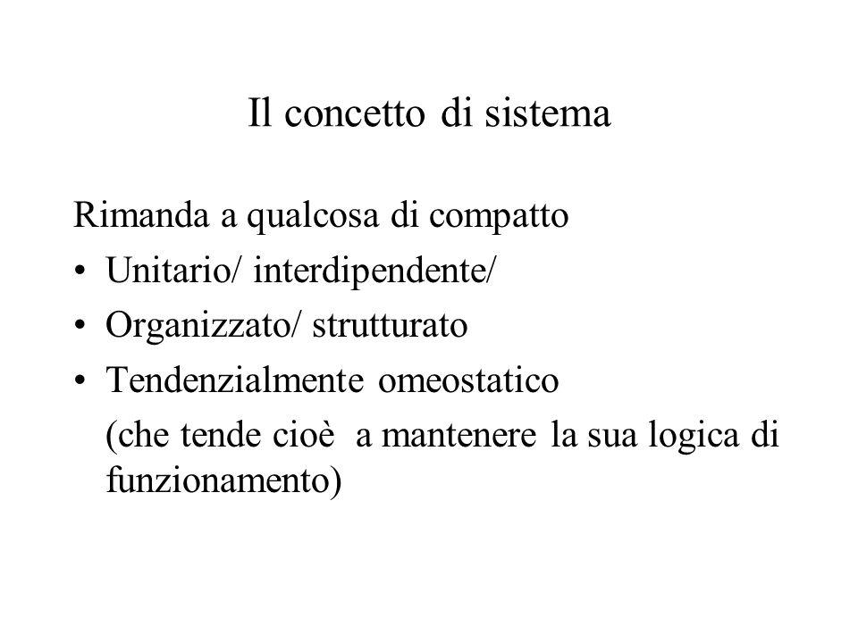 Il concetto di sistema Rimanda a qualcosa di compatto Unitario/ interdipendente/ Organizzato/ strutturato Tendenzialmente omeostatico (che tende cioè a mantenere la sua logica di funzionamento)