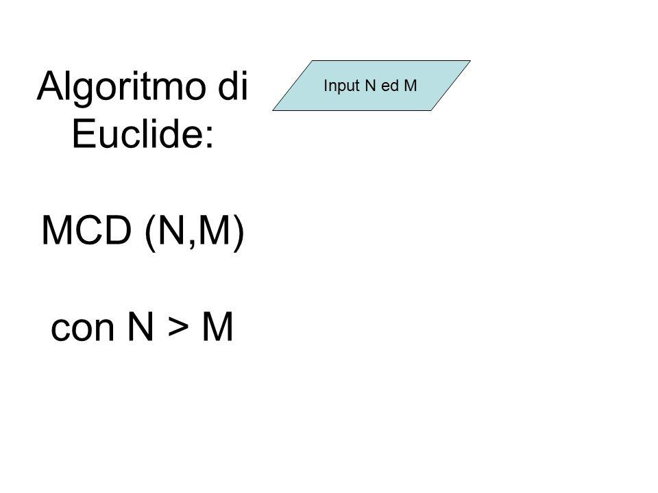 Input N ed M