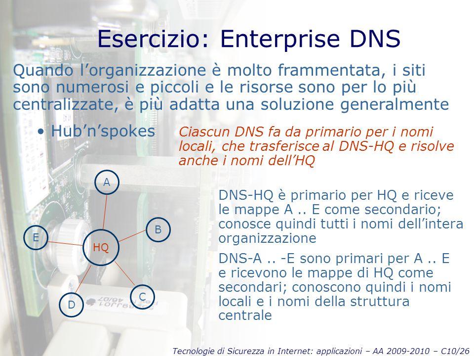 Tecnologie di Sicurezza in Internet: applicazioni – AA 2009-2010 – C10/26 Esercizio: Enterprise DNS Quando l'organizzazione è molto frammentata, i siti sono numerosi e piccoli e le risorse sono per lo più centralizzate, è più adatta una soluzione generalmente Hub'n'spokes DNS-HQ è primario per HQ e riceve le mappe A..