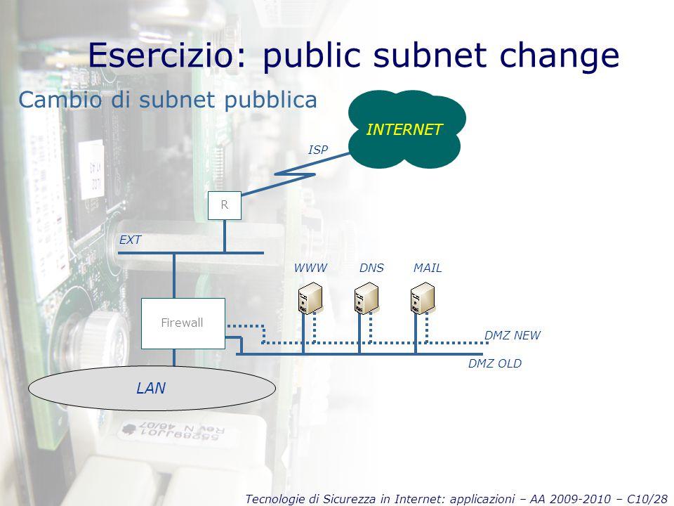 Tecnologie di Sicurezza in Internet: applicazioni – AA 2009-2010 – C10/28 Esercizio: public subnet change Cambio di subnet pubblica LAN INTERNET R DMZ OLD ISP EXT WWWDNSMAIL Firewall DMZ NEW