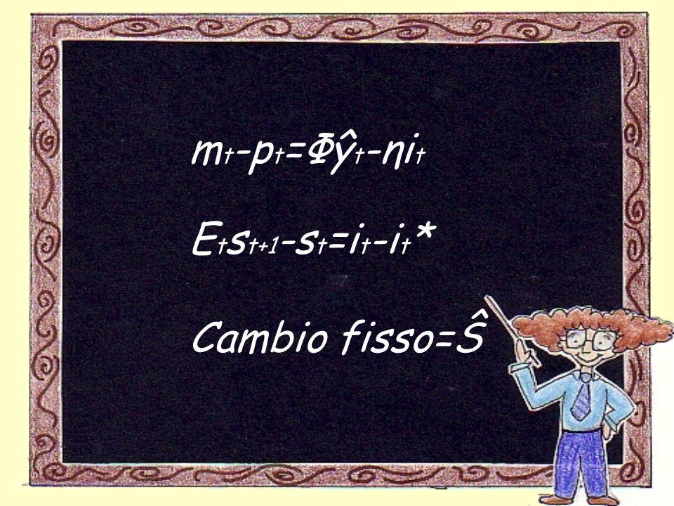 m t -p t =Φŷ t -ηi t E t s t+1 -s t =i t -i t * Cambio fisso=Ŝ