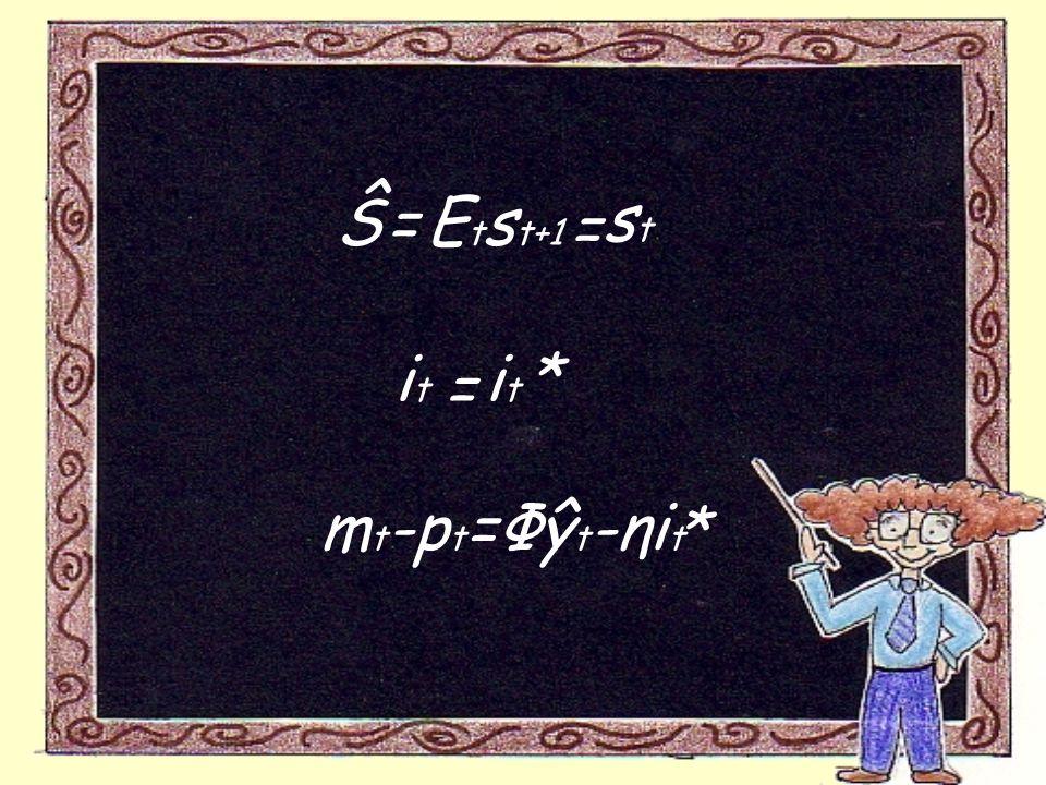 Ŝ=E t s t+1 = s t i t = *i t m t -p t =Φŷ t -ηi t *