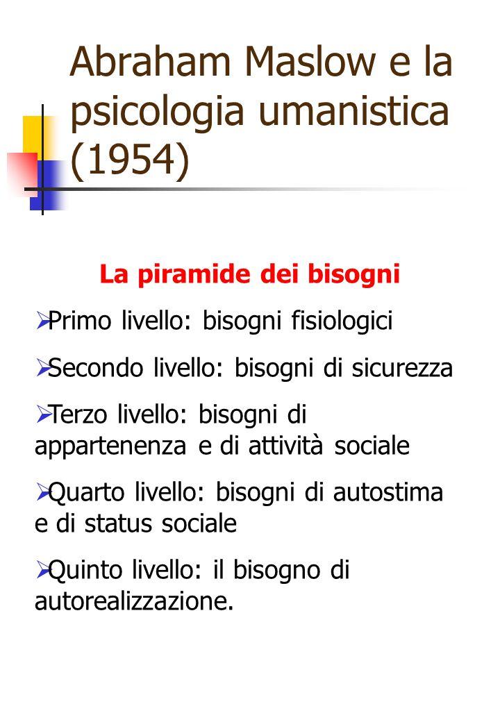 Abraham Maslow e la psicologia umanistica (1954) La piramide dei bisogni  Primo livello: bisogni fisiologici  Secondo livello: bisogni di sicurezza