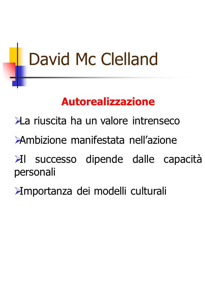 David Mc Clelland Autorealizzazione  La riuscita ha un valore intrenseco  Ambizione manifestata nell'azione  Il successo dipende dalle capacità per