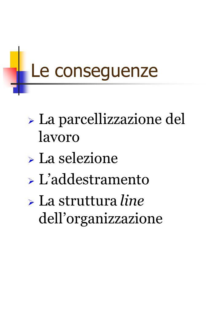 Le conseguenze  La parcellizzazione del lavoro  La selezione  L'addestramento  La struttura line dell'organizzazione