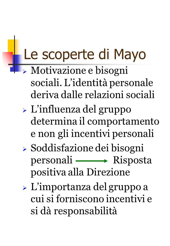 Le scoperte di Mayo  Motivazione e bisogni sociali. L'identità personale deriva dalle relazioni sociali  L'influenza del gruppo determina il comport