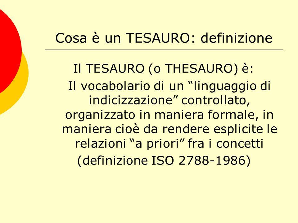 Cosa è un TESAURO: definizione Il TESAURO (o THESAURO) è: Il vocabolario di un linguaggio di indicizzazione controllato, organizzato in maniera formale, in maniera cioè da rendere esplicite le relazioni a priori fra i concetti (definizione ISO 2788-1986)