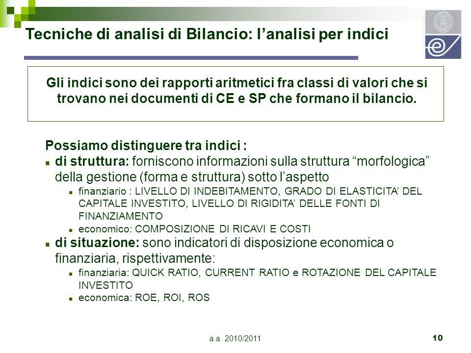 a.a. 2010/201110 Tecniche di analisi di Bilancio: l'analisi per indici Gli indici sono dei rapporti aritmetici fra classi di valori che si trovano nei