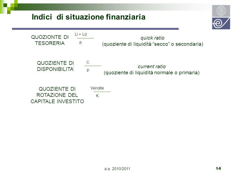 """a.a. 2010/201114 Indici di situazione finanziaria QUOZIONTE DI TESORERIA Li + Ld p quick ratio (quoziente di liquidità """"secco"""" o secondaria) QUOZIENTE"""