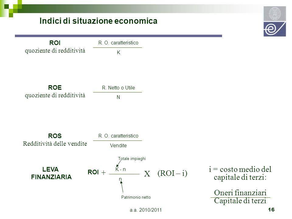 a.a. 2010/201116 ROI quoziente di redditività R. O. caratteristico K Indici di situazione economica ROE quoziente di redditività R. Netto o Utile N RO