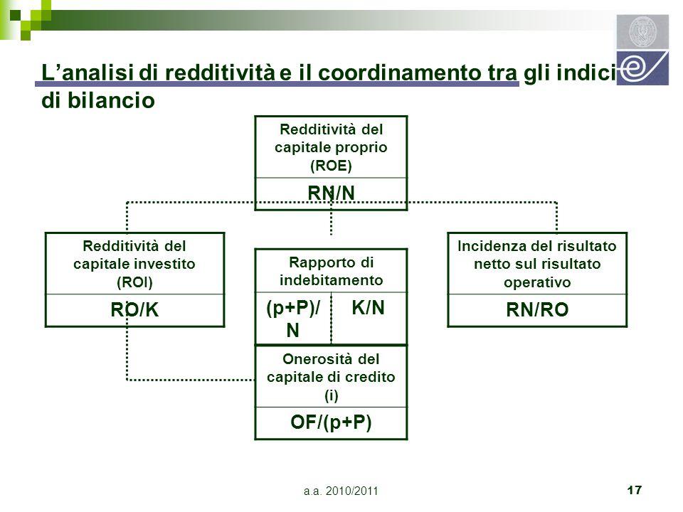 a.a. 2010/201117 L'analisi di redditività e il coordinamento tra gli indici di bilancio Rapporto di indebitamento (p+P)/ N K/N Redditività del capital