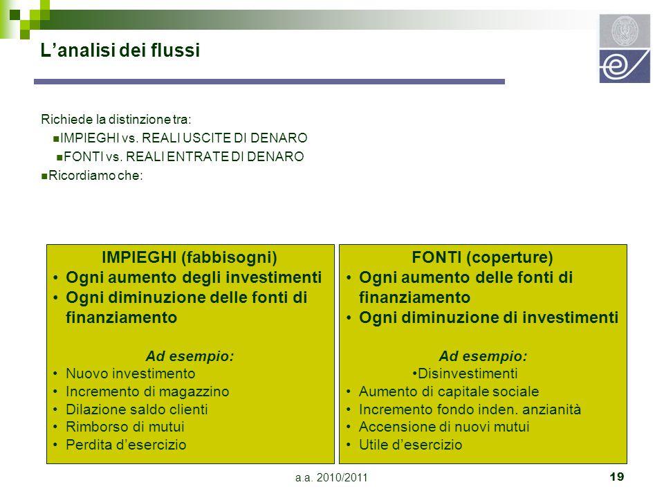 a.a. 2010/201119 L'analisi dei flussi Richiede la distinzione tra: IMPIEGHI vs. REALI USCITE DI DENARO FONTI vs. REALI ENTRATE DI DENARO Ricordiamo ch