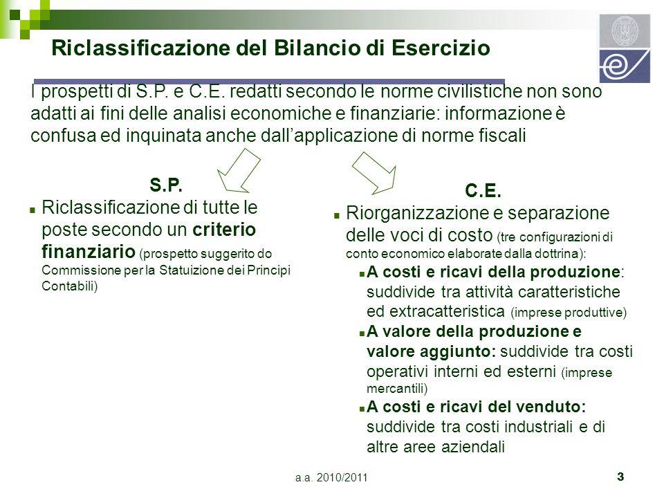 a.a. 2010/20113 Riclassificazione del Bilancio di Esercizio I prospetti di S.P. e C.E. redatti secondo le norme civilistiche non sono adatti ai fini d
