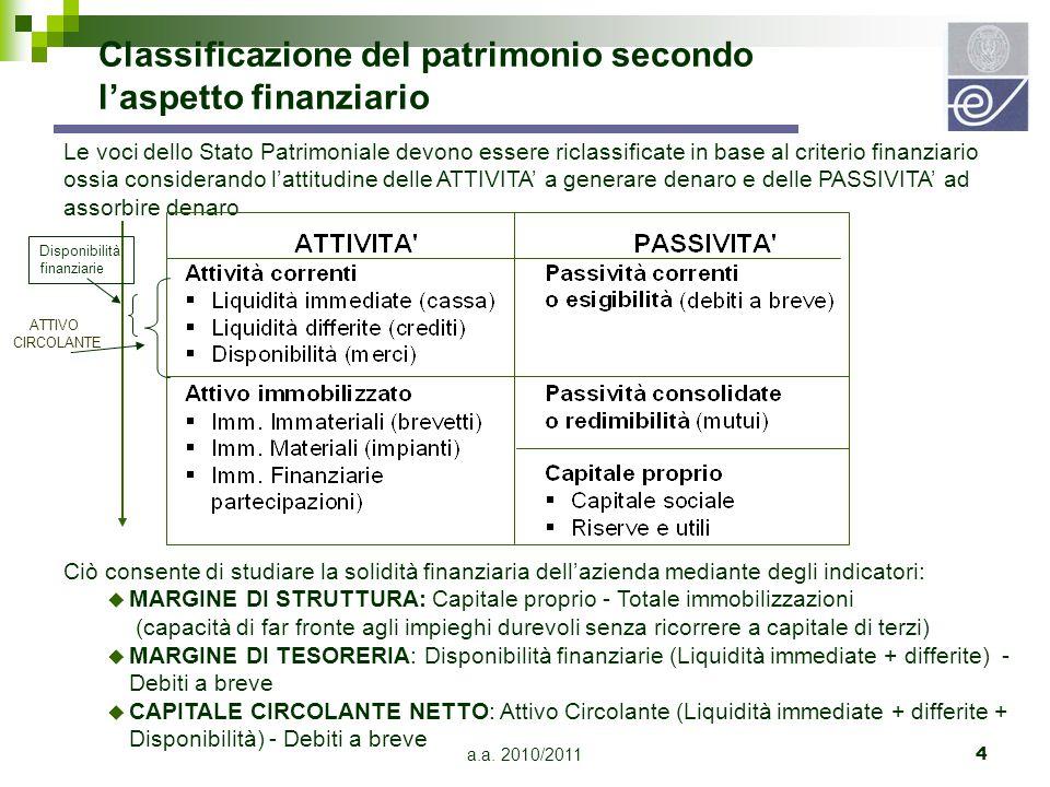 a.a. 2010/20114 Le voci dello Stato Patrimoniale devono essere riclassificate in base al criterio finanziario ossia considerando l'attitudine delle AT