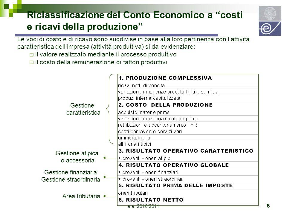 a.a. 2010/20115 Le voci di costo e di ricavo sono suddivise in base alla loro pertinenza con l'attività caratteristica dell'impresa (attività produtti