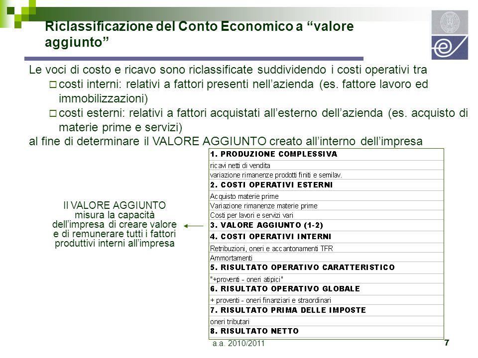 a.a. 2010/20117 Le voci di costo e ricavo sono riclassificate suddividendo i costi operativi tra  costi interni: relativi a fattori presenti nell'azi