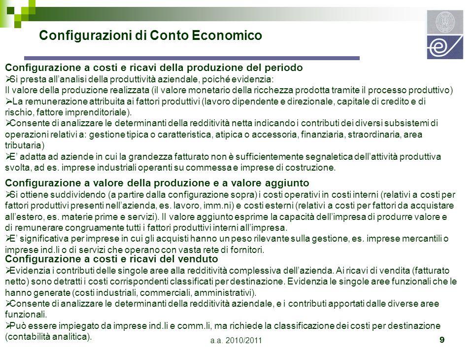 a.a. 2010/20119 Configurazione a costi e ricavi della produzione del periodo  Si presta all'analisi della produttività aziendale, poiché evidenzia: I