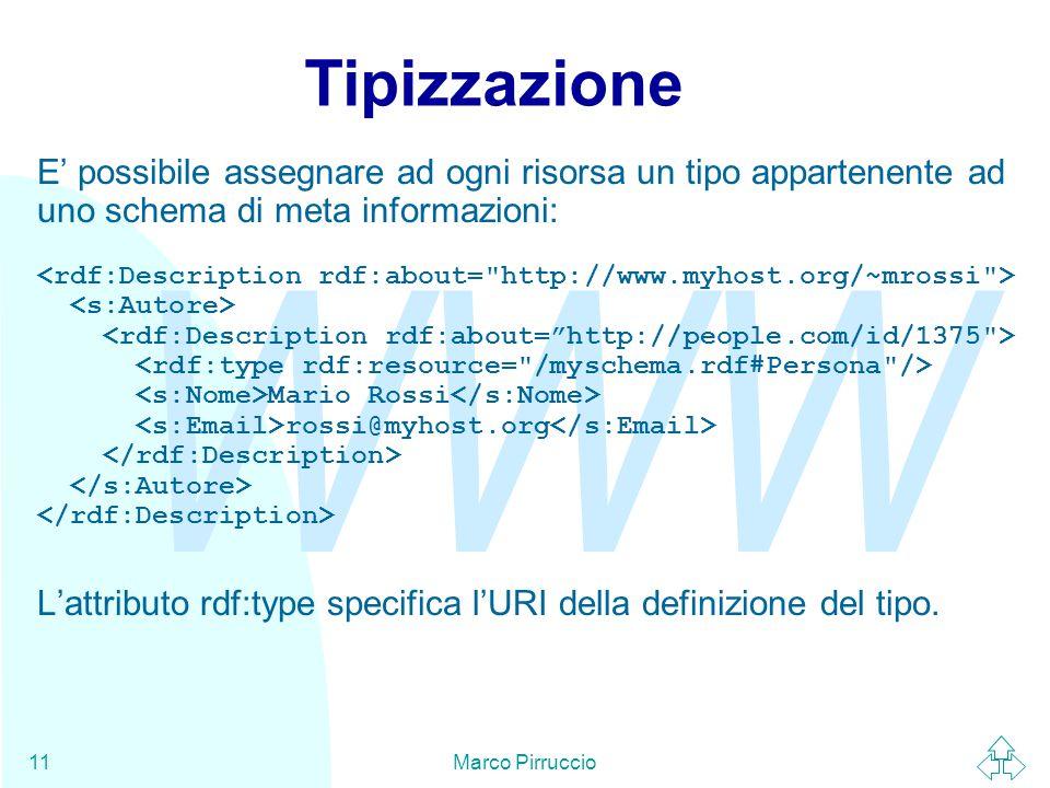 WWW Marco Pirruccio11 Tipizzazione E' possibile assegnare ad ogni risorsa un tipo appartenente ad uno schema di meta informazioni: Mario Rossi rossi@myhost.org L'attributo rdf:type specifica l'URI della definizione del tipo.