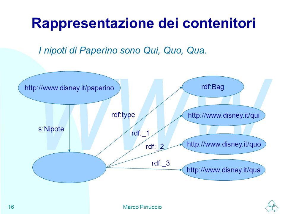 WWW Marco Pirruccio16 Rappresentazione dei contenitori http://www.disney.it/paperino s:Nipote I nipoti di Paperino sono Qui, Quo, Qua.