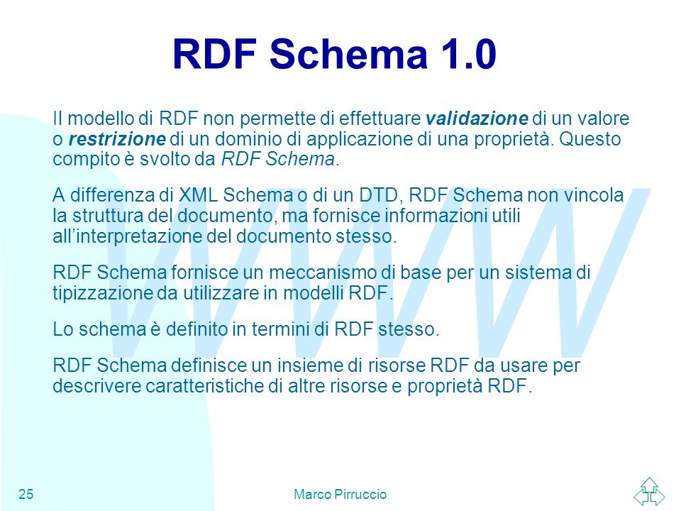 WWW Marco Pirruccio25 RDF Schema 1.0 Il modello di RDF non permette di effettuare validazione di un valore o restrizione di un dominio di applicazione di una proprietà.