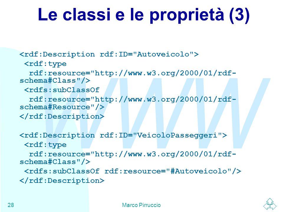 WWW Marco Pirruccio28 Le classi e le proprietà (3) <rdf:type rdf:resource= http://www.w3.org/2000/01/rdf- schema#Class /> <rdfs:subClassOf rdf:resource= http://www.w3.org/2000/01/rdf- schema#Resource /> <rdf:type rdf:resource= http://www.w3.org/2000/01/rdf- schema#Class />