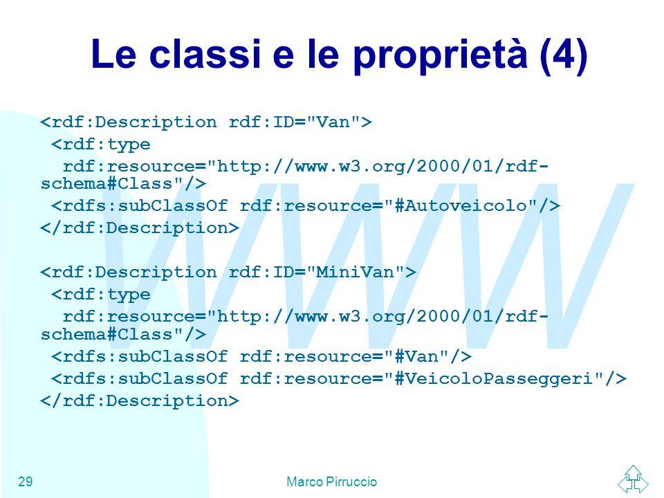 WWW Marco Pirruccio29 Le classi e le proprietà (4) <rdf:type rdf:resource= http://www.w3.org/2000/01/rdf- schema#Class /> <rdf:type rdf:resource= http://www.w3.org/2000/01/rdf- schema#Class />