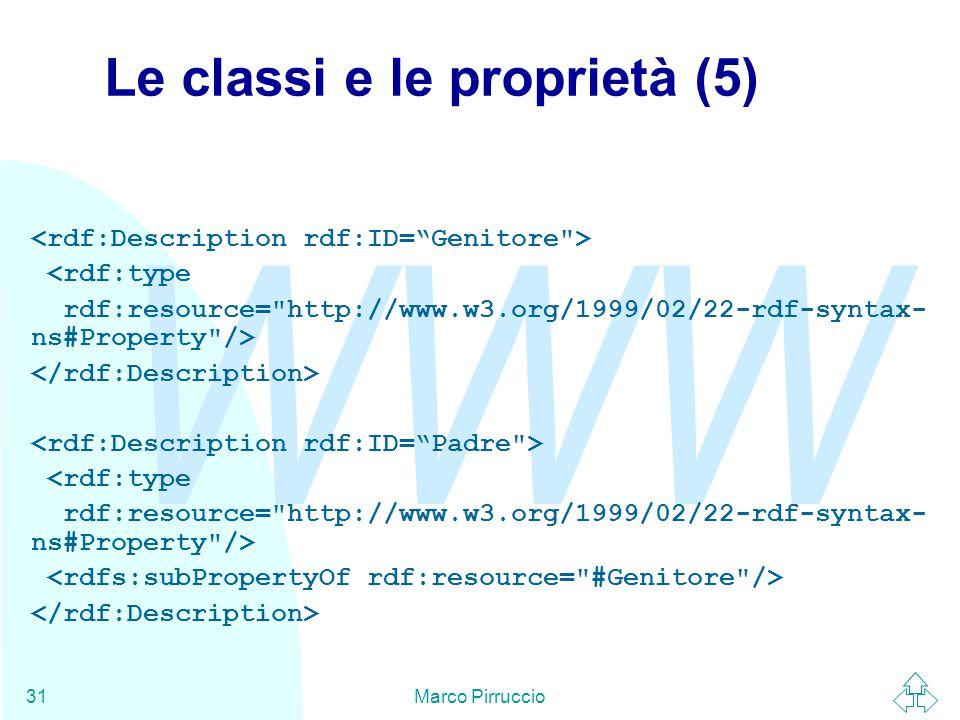WWW Marco Pirruccio31 Le classi e le proprietà (5) <rdf:type rdf:resource= http://www.w3.org/1999/02/22-rdf-syntax- ns#Property /> <rdf:type rdf:resource= http://www.w3.org/1999/02/22-rdf-syntax- ns#Property />