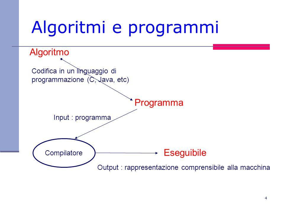 4 Algoritmi e programmi Algoritmo Codifica in un linguaggio di programmazione (C, Java, etc) Programma Compilatore Input : programma Output : rappresentazione comprensibile alla macchina Eseguibile
