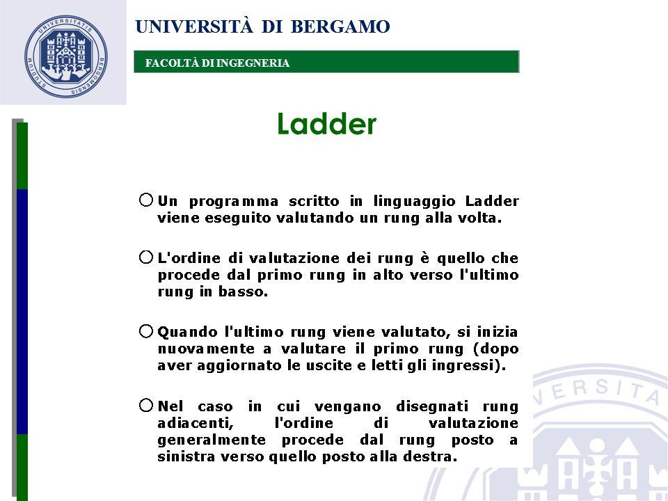 UNIVERSITÀ DI BERGAMO FACOLTÀ DI INGEGNERIA UNIVERSITÀ DI BERGAMO FACOLTÀ DI INGEGNERIA UNIVERSITÀ DI BERGAMO FACOLTÀ DI INGEGNERIA Ladder