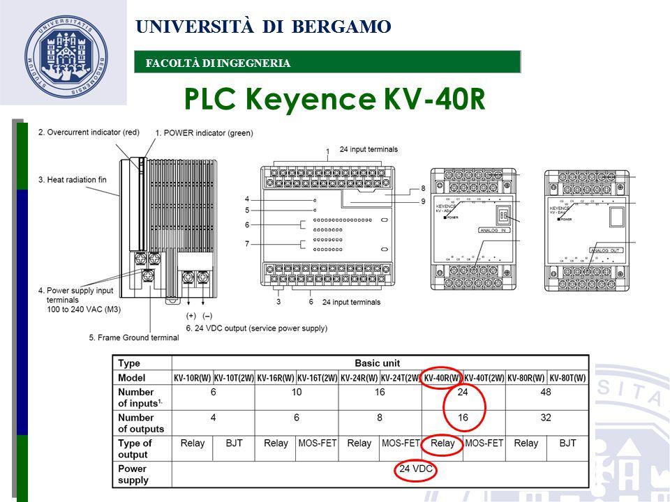 UNIVERSITÀ DI BERGAMO FACOLTÀ DI INGEGNERIA UNIVERSITÀ DI BERGAMO FACOLTÀ DI INGEGNERIA UNIVERSITÀ DI BERGAMO FACOLTÀ DI INGEGNERIA PLC Keyence KV-40R
