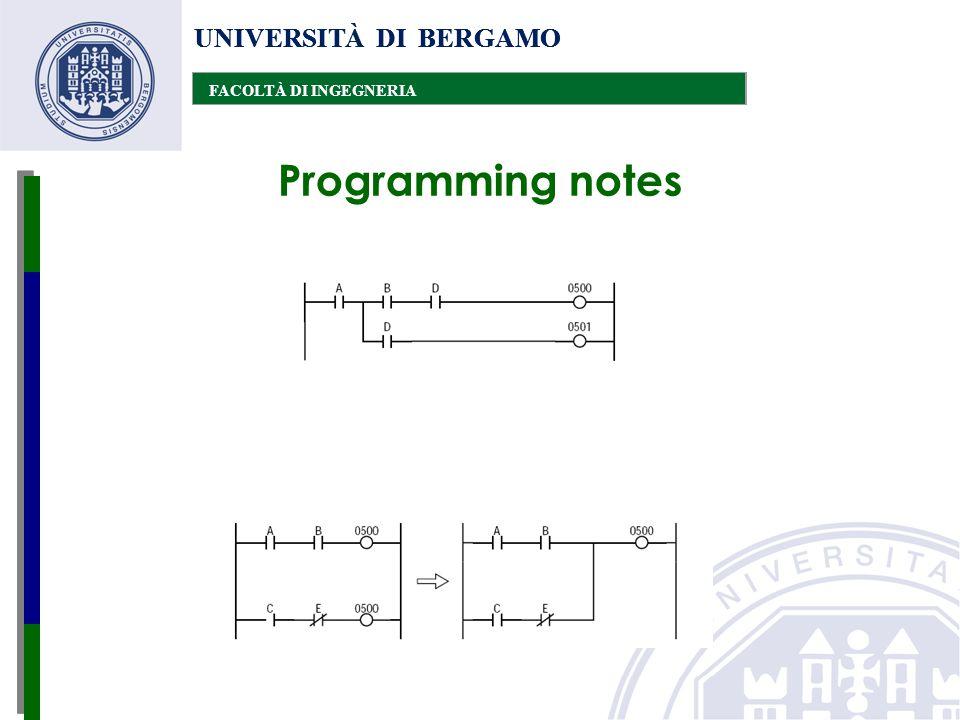 UNIVERSITÀ DI BERGAMO FACOLTÀ DI INGEGNERIA UNIVERSITÀ DI BERGAMO FACOLTÀ DI INGEGNERIA UNIVERSITÀ DI BERGAMO FACOLTÀ DI INGEGNERIA Programming notes