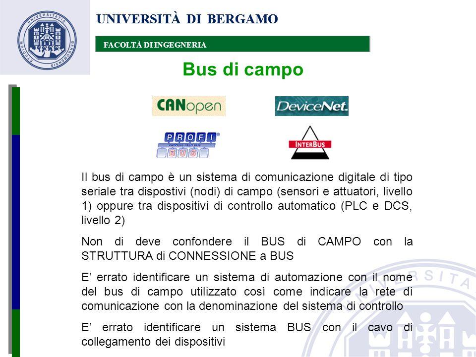 UNIVERSITÀ DI BERGAMO FACOLTÀ DI INGEGNERIA UNIVERSITÀ DI BERGAMO FACOLTÀ DI INGEGNERIA UNIVERSITÀ DI BERGAMO FACOLTÀ DI INGEGNERIA Il bus di campo è
