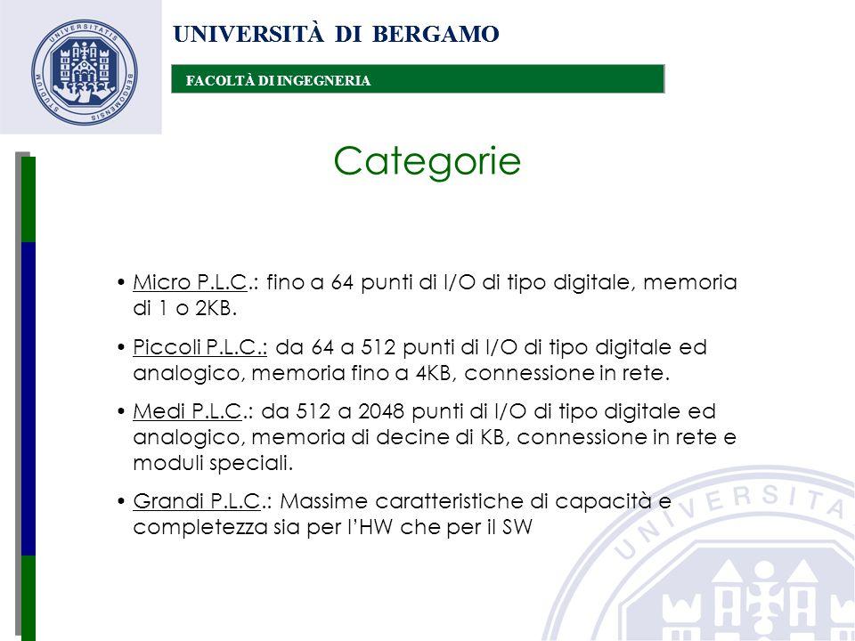 UNIVERSITÀ DI BERGAMO FACOLTÀ DI INGEGNERIA UNIVERSITÀ DI BERGAMO FACOLTÀ DI INGEGNERIA UNIVERSITÀ DI BERGAMO FACOLTÀ DI INGEGNERIA Basato su simboli di provenienza elettrica : Si articola in linee verticali dette rung Ciascun rung può contenere contatti, coil, Function Block e Funzioni Ladder diagram (diagramma a scala) 